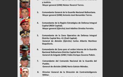 Infografía: Los 10 jefes militares claves del 1S