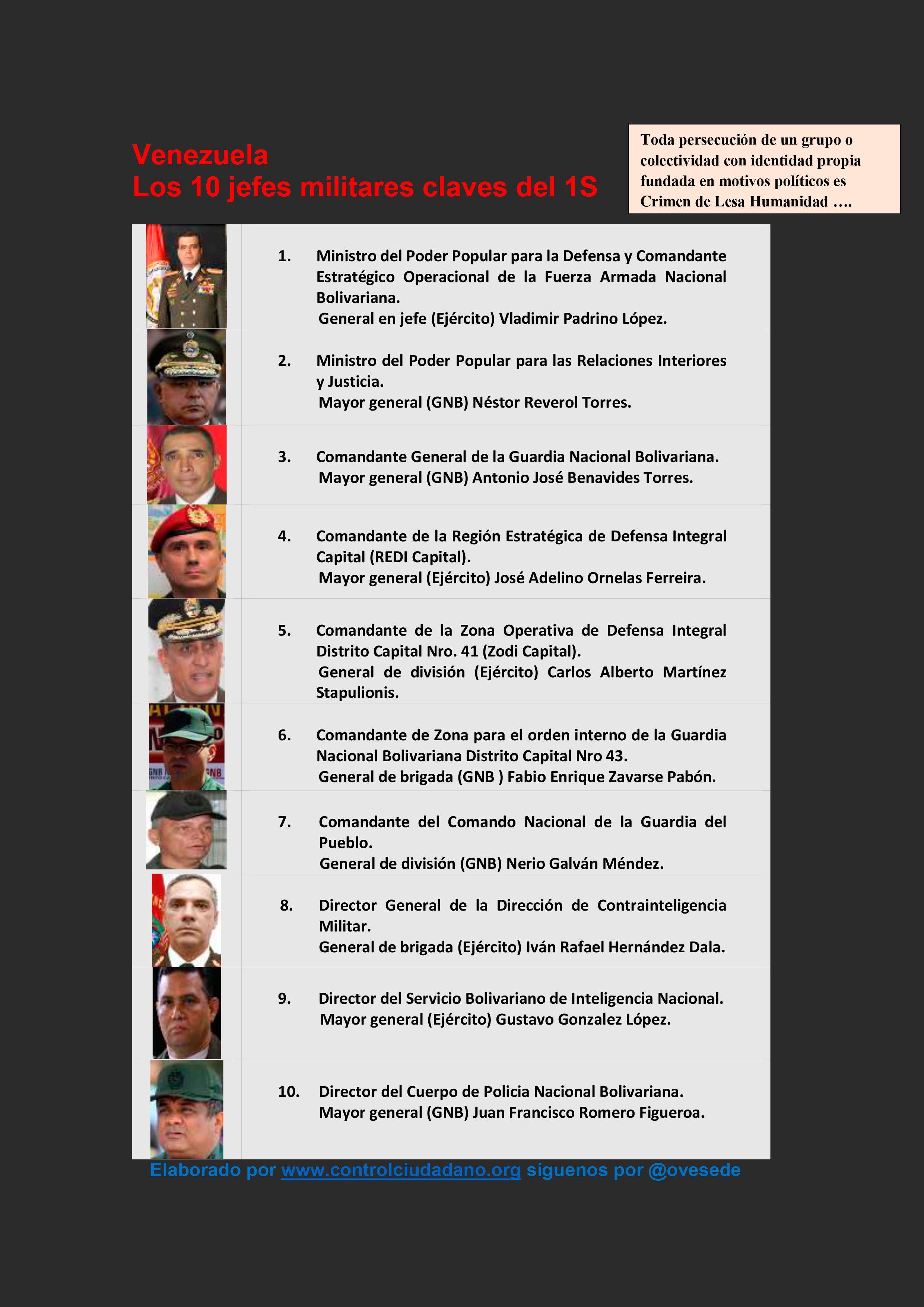 III-infografia-los-10-militares-claves-el-1S