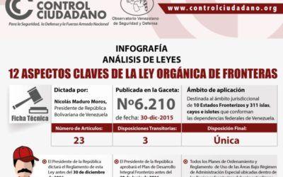 12 Aspectos claves de la Ley Orgánica de Fronteras que hacen de este instrumento legal un fraude a la Constitución