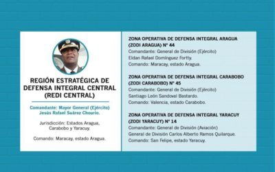 Región Estratégica de Defensa Integral Central (REDI Central)