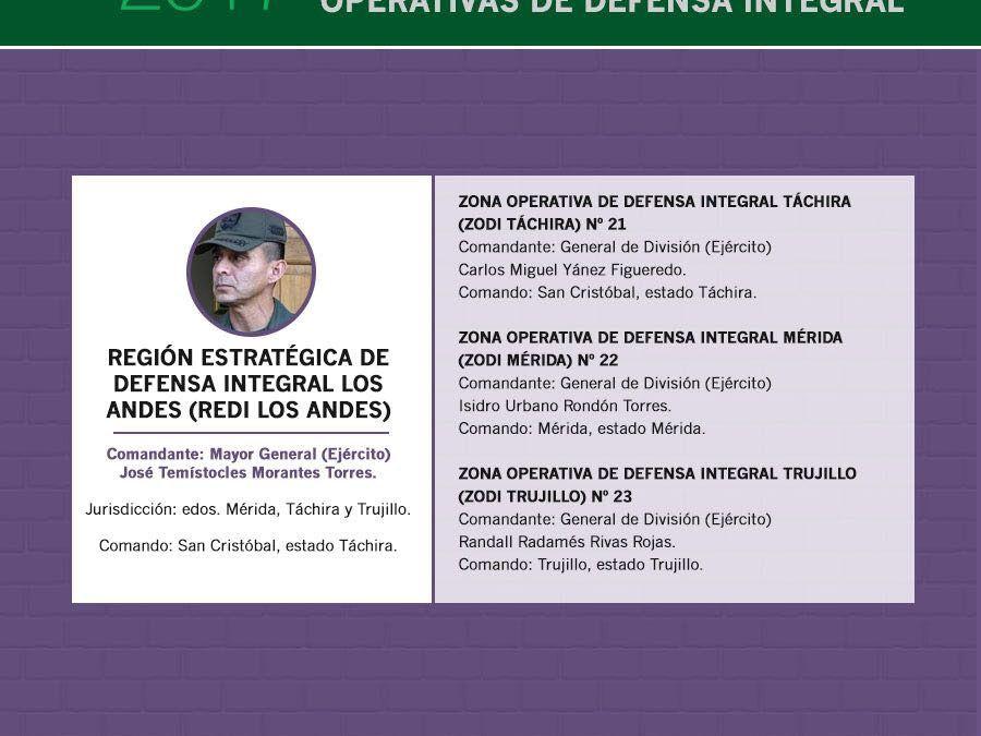 Región Estratégica de Defensa Integral de Los Andes (REDI Los Andes)