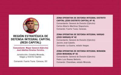 Región Estratégica de Defensa Integral Capital (REDI Capital)