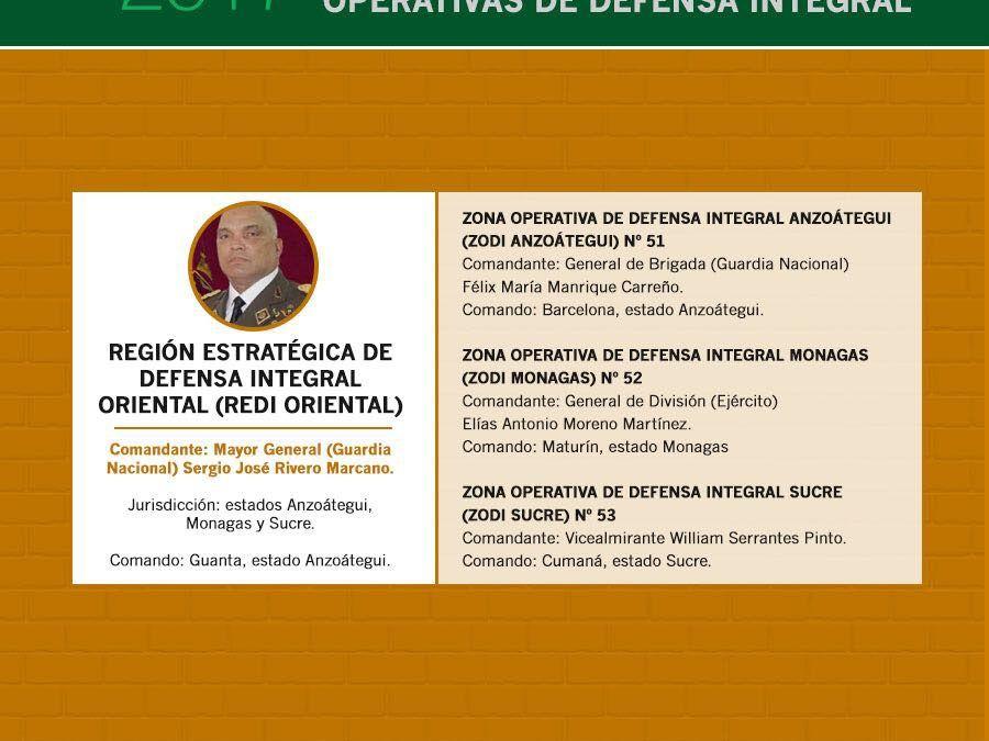 Región Estratégica de Defensa Integral Oriental (REDI Oriental)