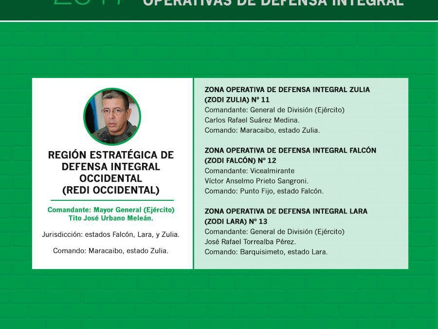 Región Estratégica de Defensa Integral Occidental (REDI Occidental)