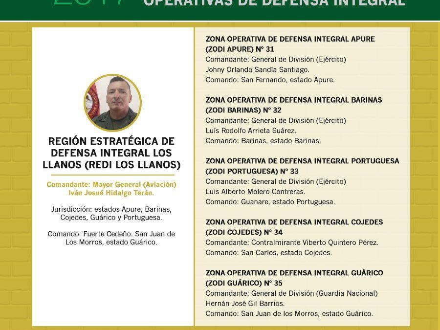 Región Estratégica de Defensa Integral Los Llanos (REDI Los Llanos)