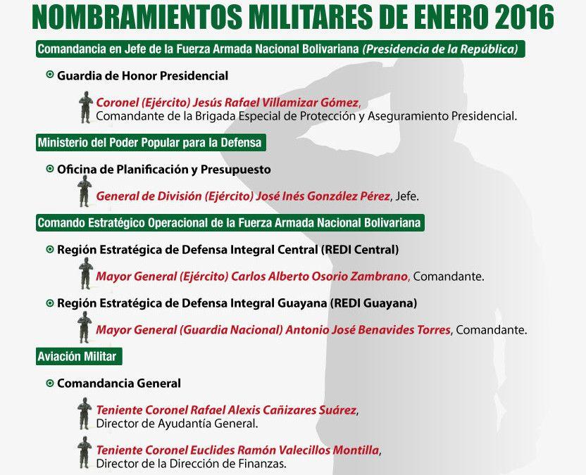 Infografía: Nombramientos Militares Enero 2016