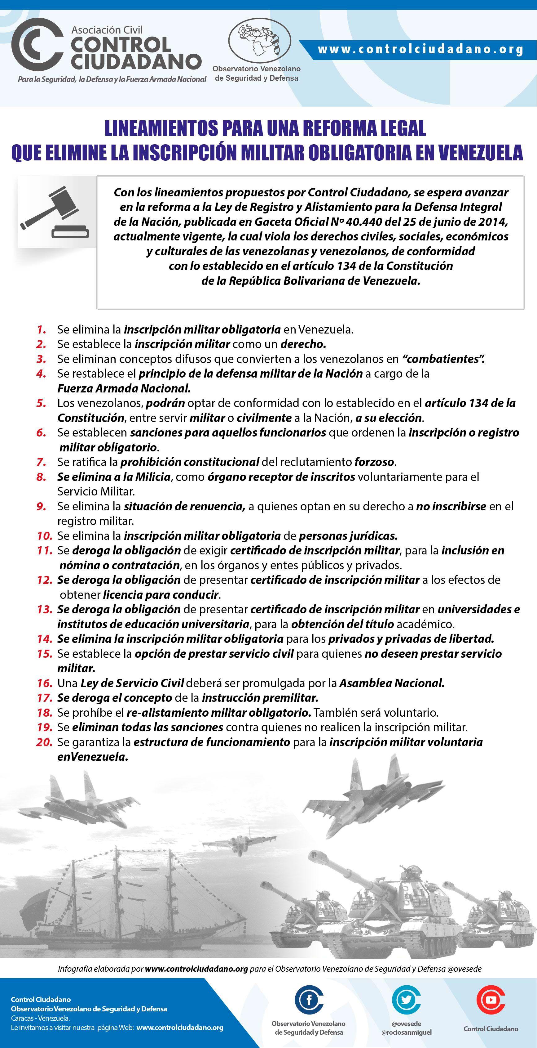 infografía6 Ley de Registro Militar