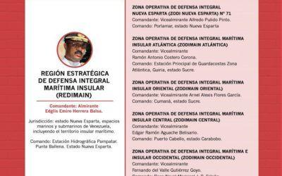 Región Estratégica de Defensa Integral Marítima Insular (REDIMAIN)